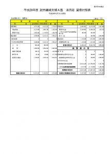 就労継続支援A型事業所情報公開_290714のサムネイル
