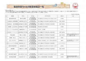 菊池市赤ちゃんの駅登録施設一覧のサムネイル